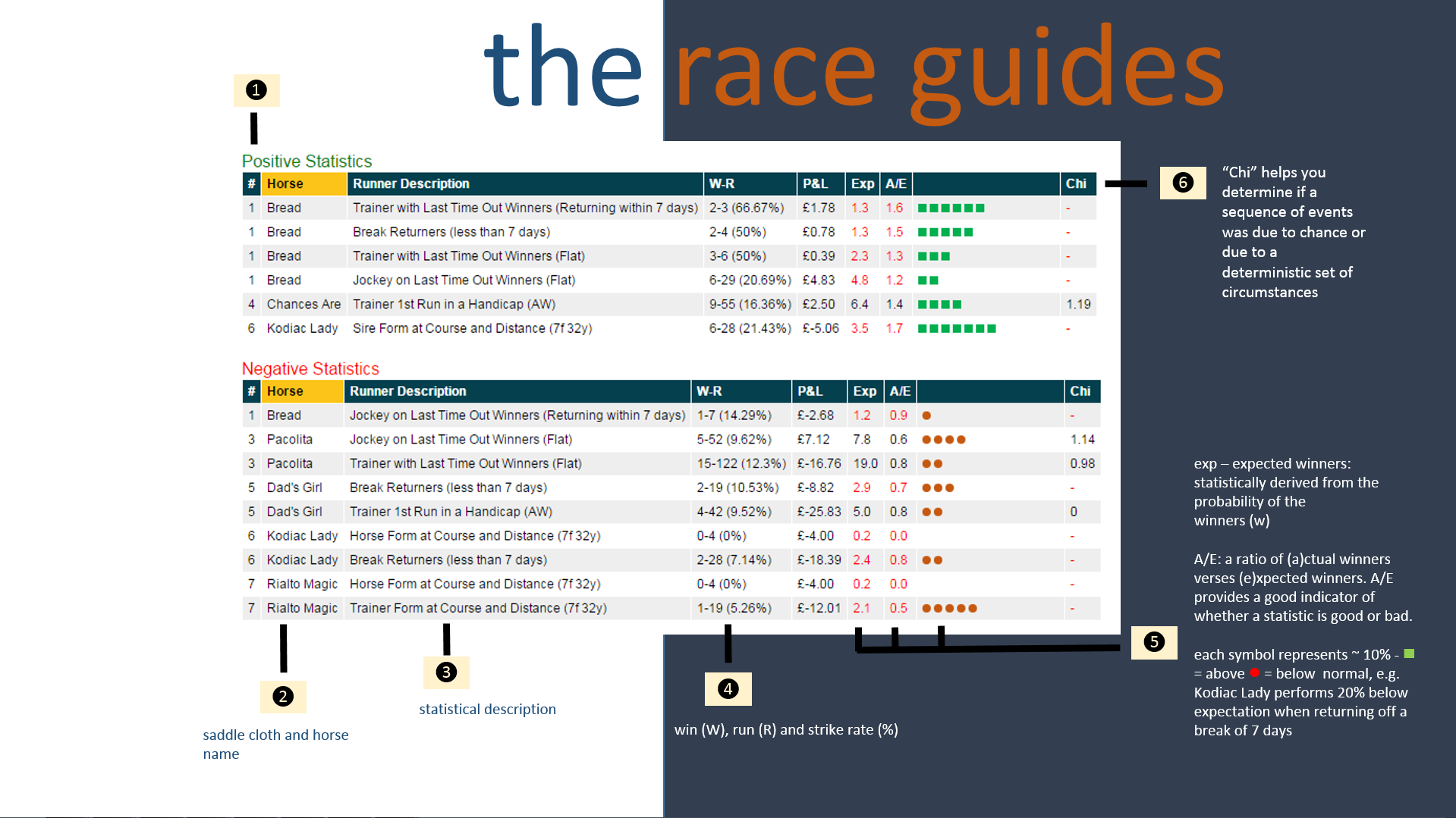Horse Race Results Prediction Guide & Cards | Proform Racing