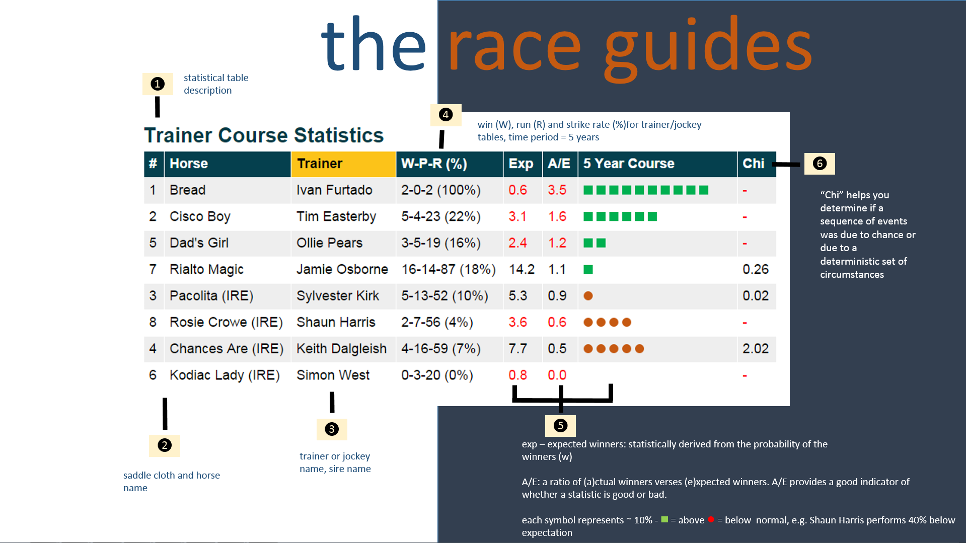 Horse Race Results Prediction Guide & Cards   Proform Racing